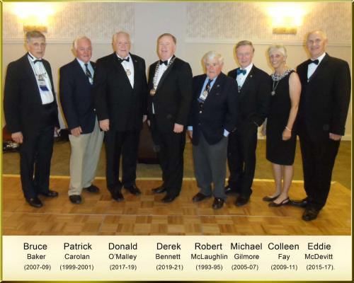 IAOS-Presidents